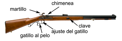 diagram of percussion cap muzzleloader