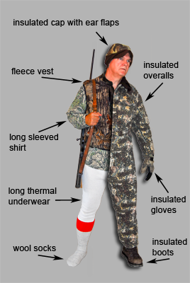 cutaway image of layered clothing