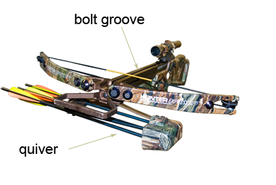 how to shoot a bow texas parks & wildlife department  crossbow bolts crossbow front