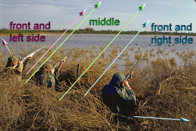 saafe zones for duck hunting