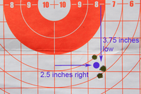 target with grouping