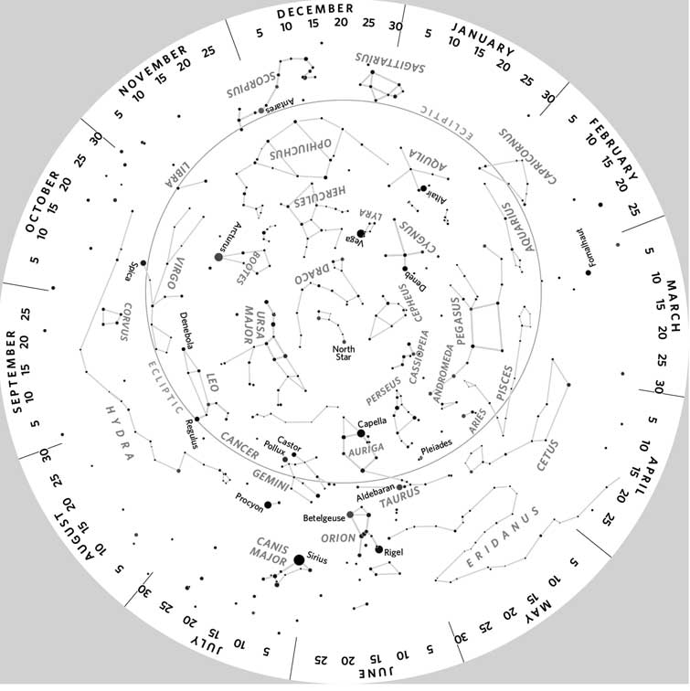 It is a graphic of Superb Star Wheel Printable