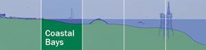 Coastal Bays