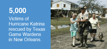 5000 victims of Hurricane Katrina rescued by Texas Game Wardens