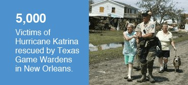 5000 Katrina Victims Rescued by Texas Game Wardens